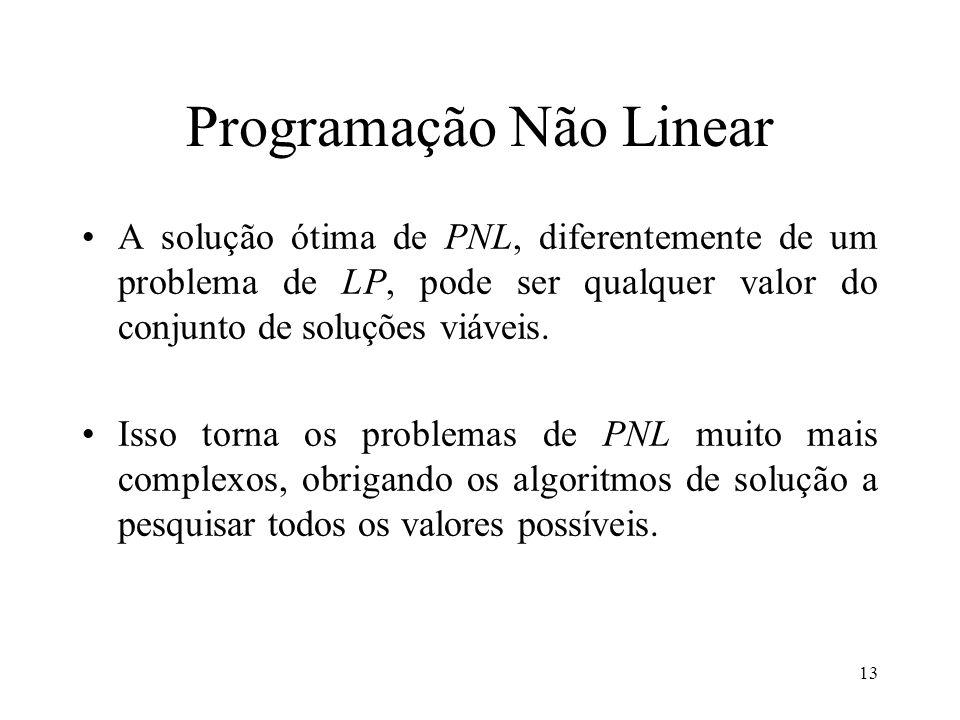 Programação Não Linear A solução ótima de PNL, diferentemente de um problema de LP, pode ser qualquer valor do conjunto de soluções viáveis. Isso torn