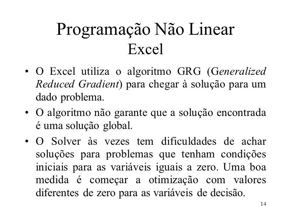 Programação Não Linear Excel O Excel utiliza o algoritmo GRG (Generalized Reduced Gradient) para chegar à solução para um dado problema. O algoritmo n