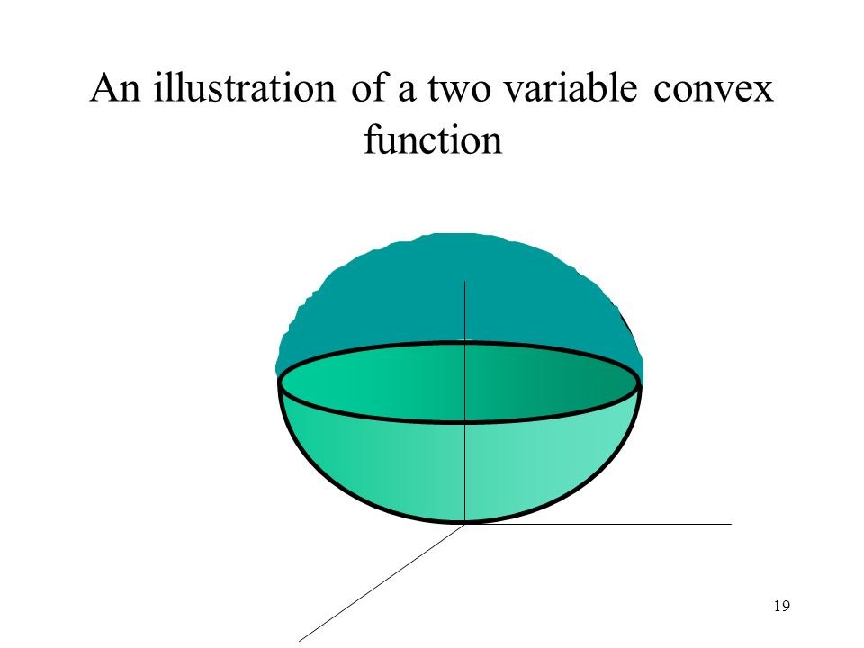 An illustration of a two variable convex function 19