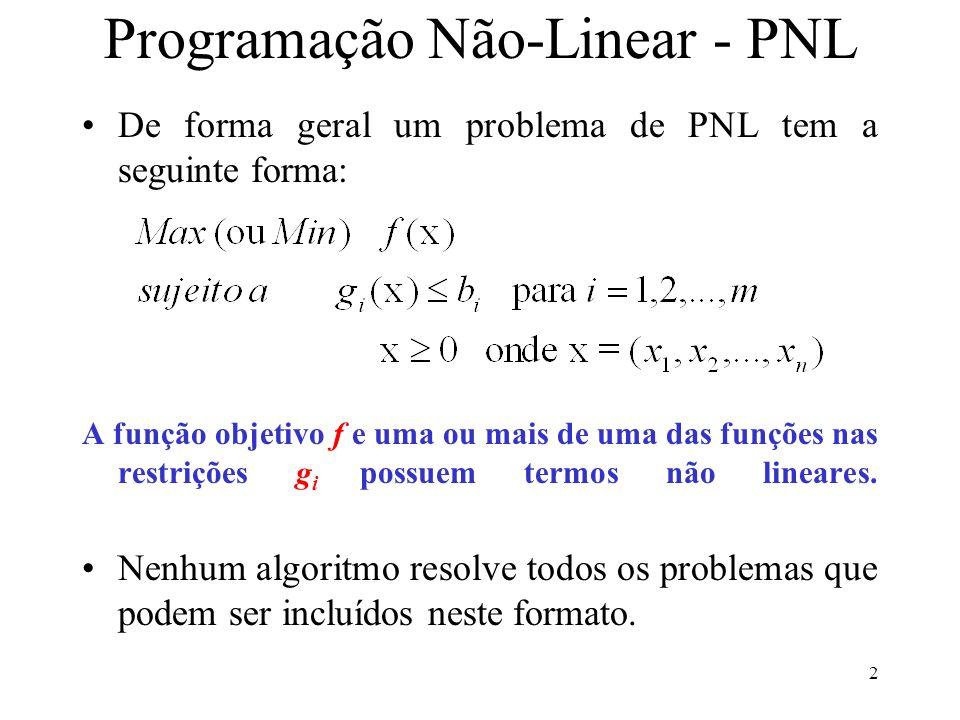 Programação Não Linear A solução ótima de PNL, diferentemente de um problema de LP, pode ser qualquer valor do conjunto de soluções viáveis.