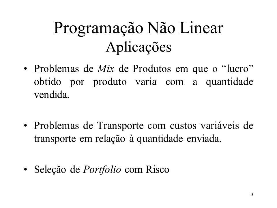 Programação Não Linear Aplicações Problemas de Mix de Produtos em que o lucro obtido por produto varia com a quantidade vendida. Problemas de Transpor