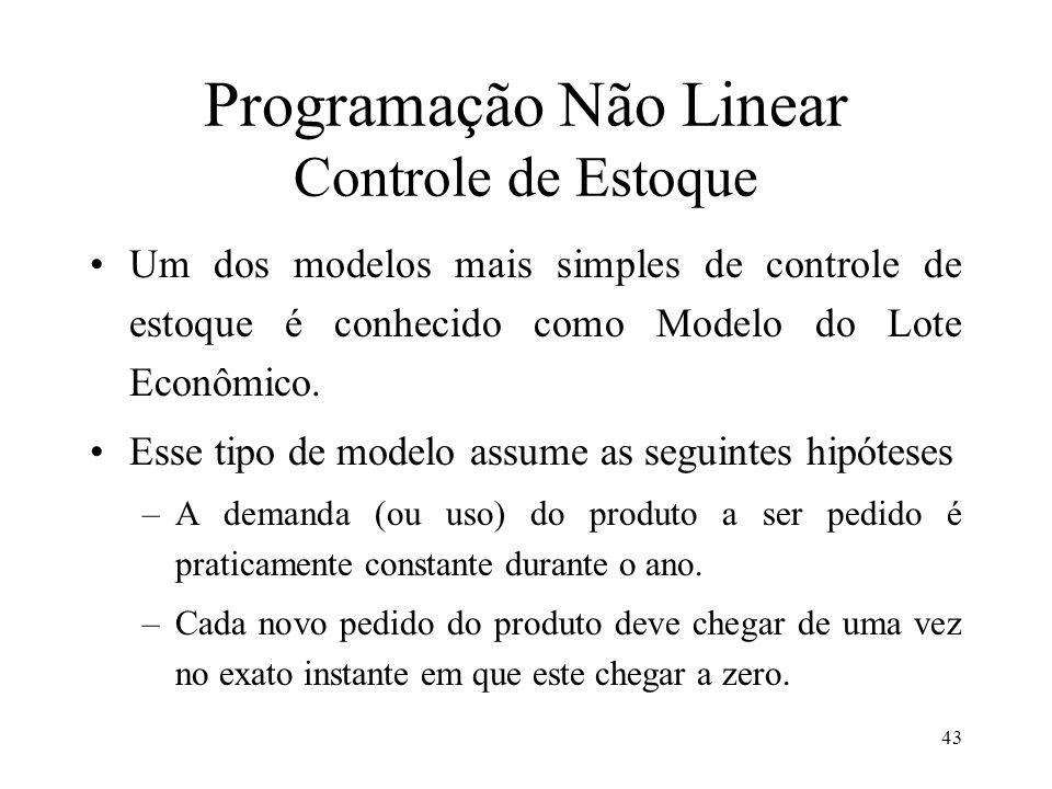 Programação Não Linear Controle de Estoque Um dos modelos mais simples de controle de estoque é conhecido como Modelo do Lote Econômico. Esse tipo de