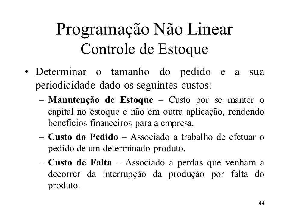 Programação Não Linear Controle de Estoque Determinar o tamanho do pedido e a sua periodicidade dado os seguintes custos: –Manutenção de Estoque – Cus