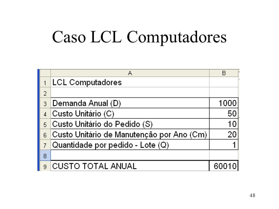 Caso LCL Computadores 48