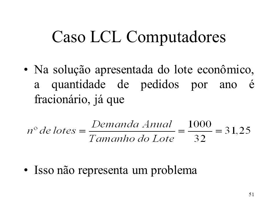 Caso LCL Computadores Na solução apresentada do lote econômico, a quantidade de pedidos por ano é fracionário, já que Isso não representa um problema