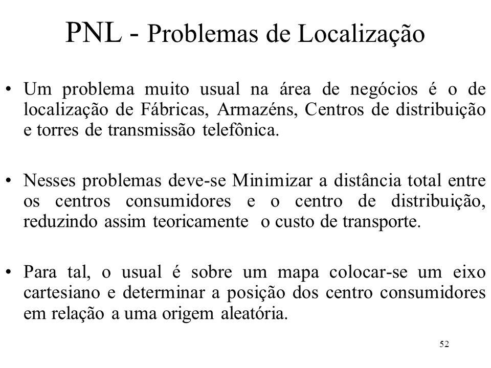 PNL - Problemas de Localização Um problema muito usual na área de negócios é o de localização de Fábricas, Armazéns, Centros de distribuição e torres