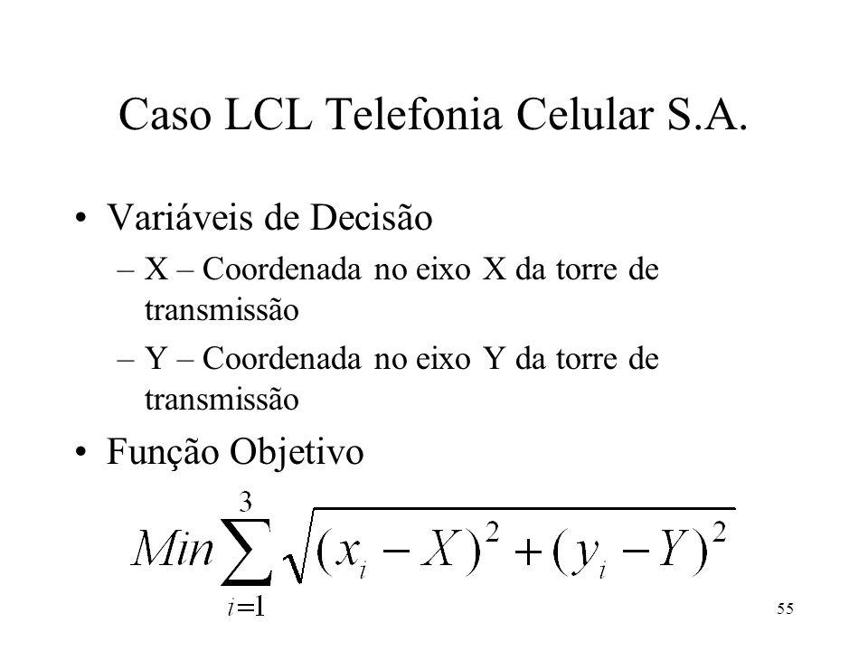 Caso LCL Telefonia Celular S.A. Variáveis de Decisão –X – Coordenada no eixo X da torre de transmissão –Y – Coordenada no eixo Y da torre de transmiss