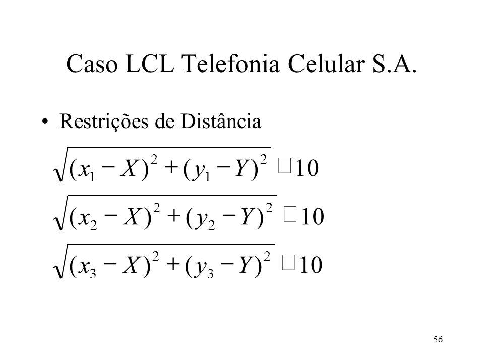 Caso LCL Telefonia Celular S.A. 10)()( )()( )()( 2 3 2 3 2 2 2 2 2 1 2 1 YyXx YyXx YyXx Restrições de Distância 56