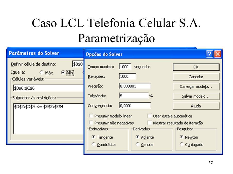 Caso LCL Telefonia Celular S.A. Parametrização 58