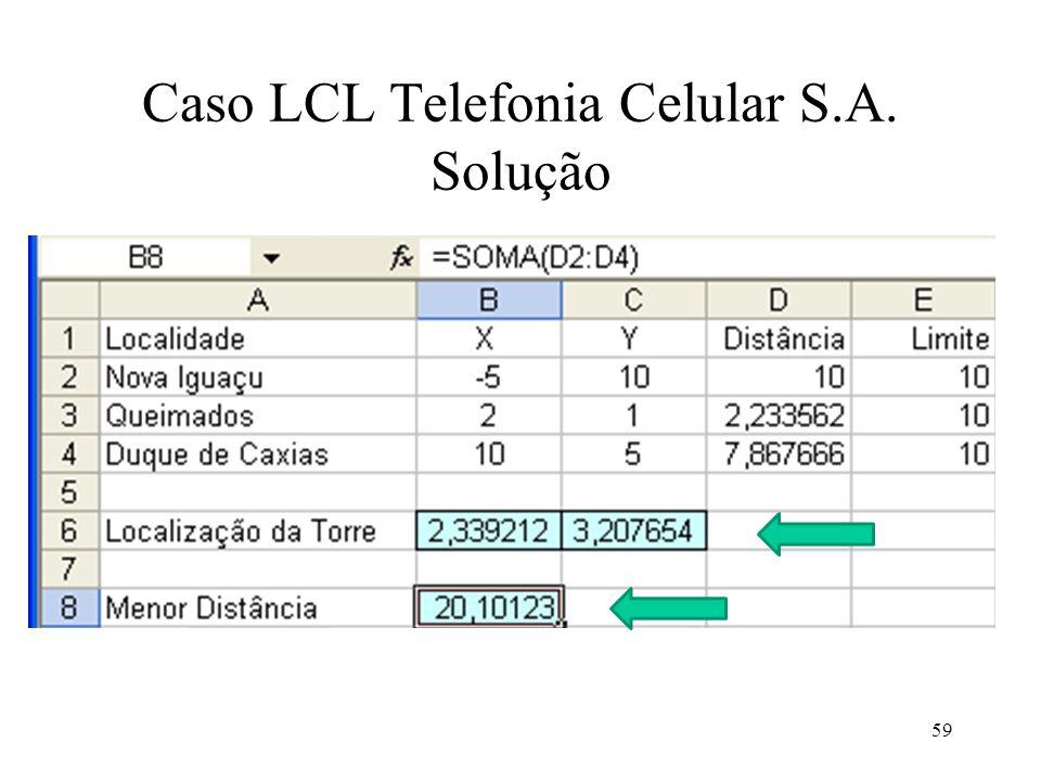 Caso LCL Telefonia Celular S.A. Solução 59
