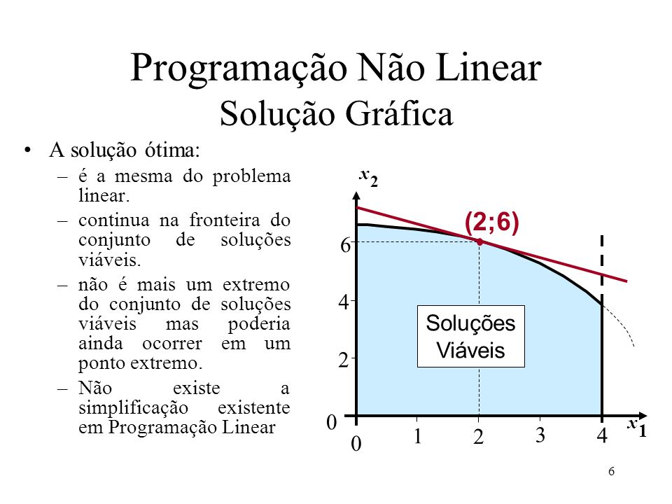 The objective is to maximize a concave function or to minimize a convex function.