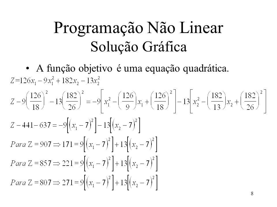 MaxZ=xxxx =857126918213 11 2 22 2 2 4 4 6 2 x 1 x 2 Soluções Viáveis Z=907 Z=807 Programação Não Linear Solução Gráfica Ótima 9
