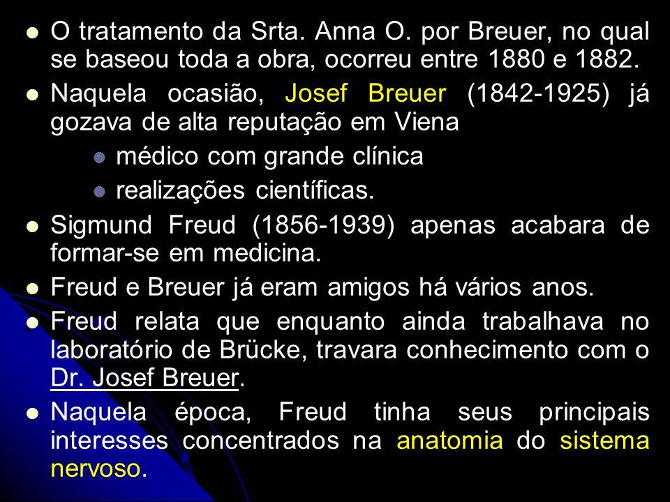 O tratamento da Srta. Anna O. por Breuer, no qual se baseou toda a obra, ocorreu entre 1880 e 1882. Naquela ocasião, Josef Breuer (1842-1925) já gozav