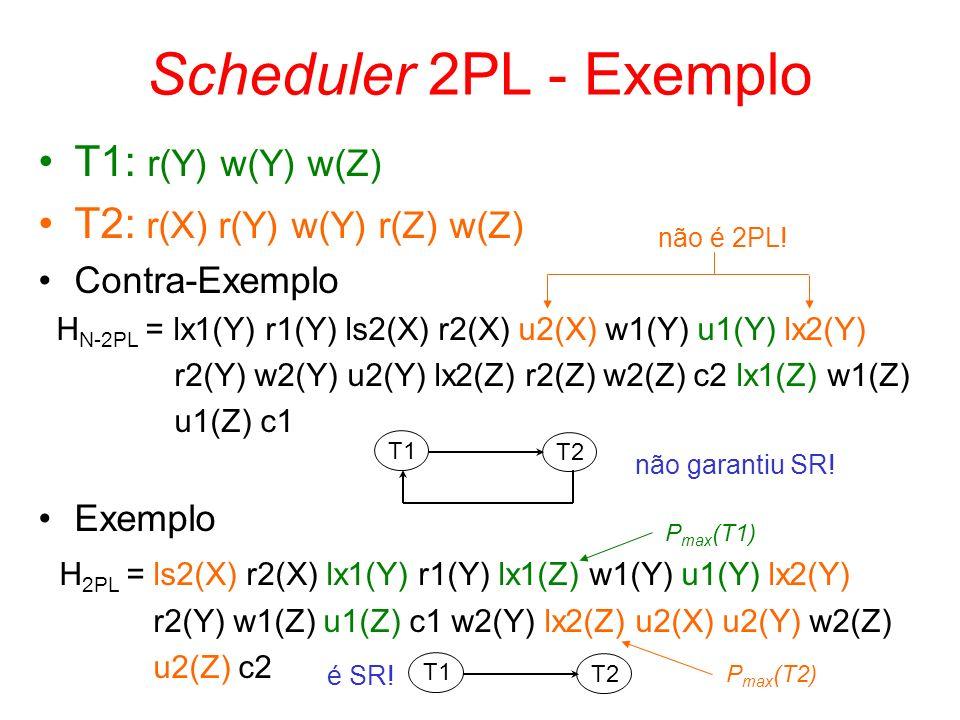 Scheduler 2PL - Exemplo T1: r(Y) w(Y) w(Z) T2: r(X) r(Y) w(Y) r(Z) w(Z) Contra-Exemplo H N-2PL = lx1(Y) r1(Y) ls2(X) r2(X) u2(X) w1(Y) u1(Y) lx2(Y) r2