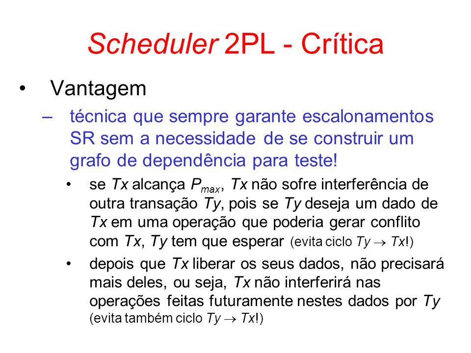 Scheduler 2PL - Crítica Vantagem –técnica que sempre garante escalonamentos SR sem a necessidade de se construir um grafo de dependência para teste! s