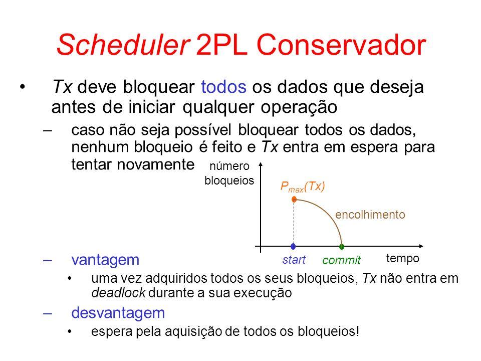 Scheduler 2PL Conservador Tx deve bloquear todos os dados que deseja antes de iniciar qualquer operação –caso não seja possível bloquear todos os dado