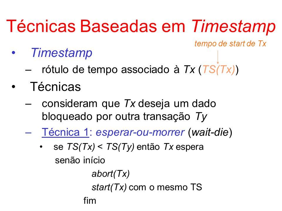 Técnicas Baseadas em Timestamp Timestamp –rótulo de tempo associado à Tx (TS(Tx)) Técnicas –consideram que Tx deseja um dado bloqueado por outra trans