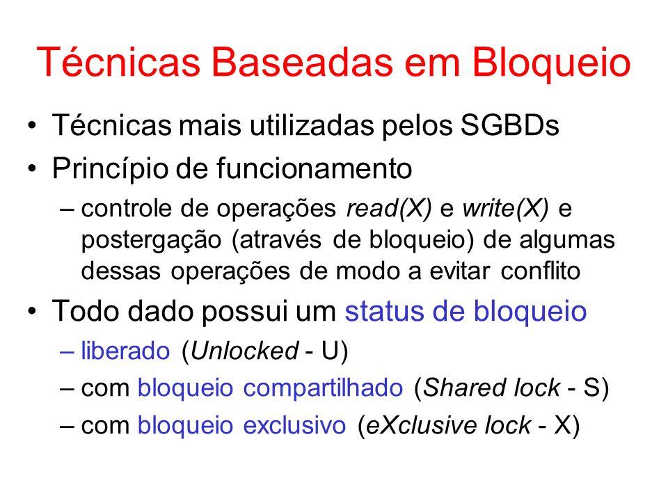 Modos de Bloqueio Bloqueio Compartilhado (S) –solicitado por uma transação que deseja realizar leitura de um dado D várias transações podem manter esse bloqueio sobre D Bloqueio Exclusivo (X) –solicitado por uma transação que deseja realizar leitura+atualização de um dado D uma única transação pode manter esse bloqueio sobre D Matriz de Compatibilidade de Bloqueios Informações de bloqueio são mantidas no DD SX Sverdadeirofalso X