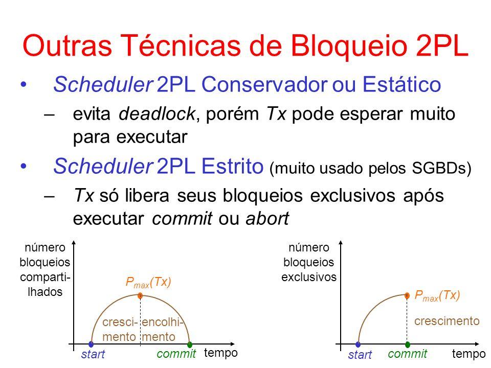 Outras Técnicas de Bloqueio 2PL Scheduler 2PL Conservador ou Estático –evita deadlock, porém Tx pode esperar muito para executar Scheduler 2PL Estrito