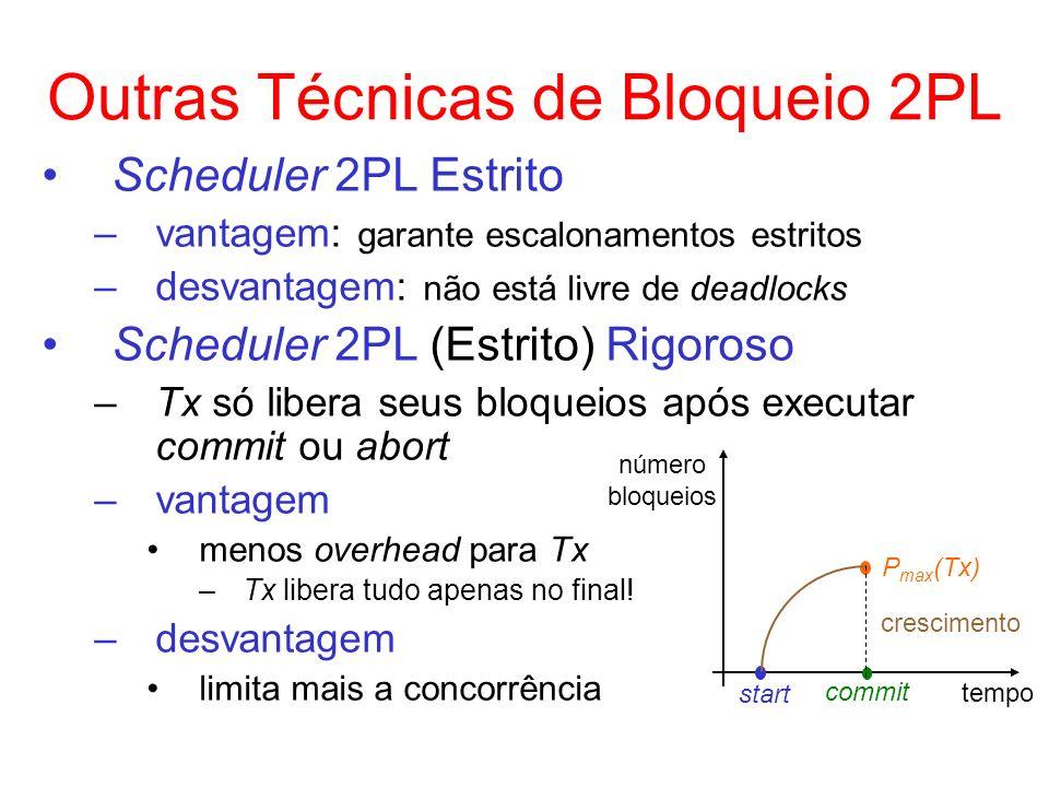 Outras Técnicas de Bloqueio 2PL Scheduler 2PL Estrito –vantagem: garante escalonamentos estritos –desvantagem: não está livre de deadlocks Scheduler 2