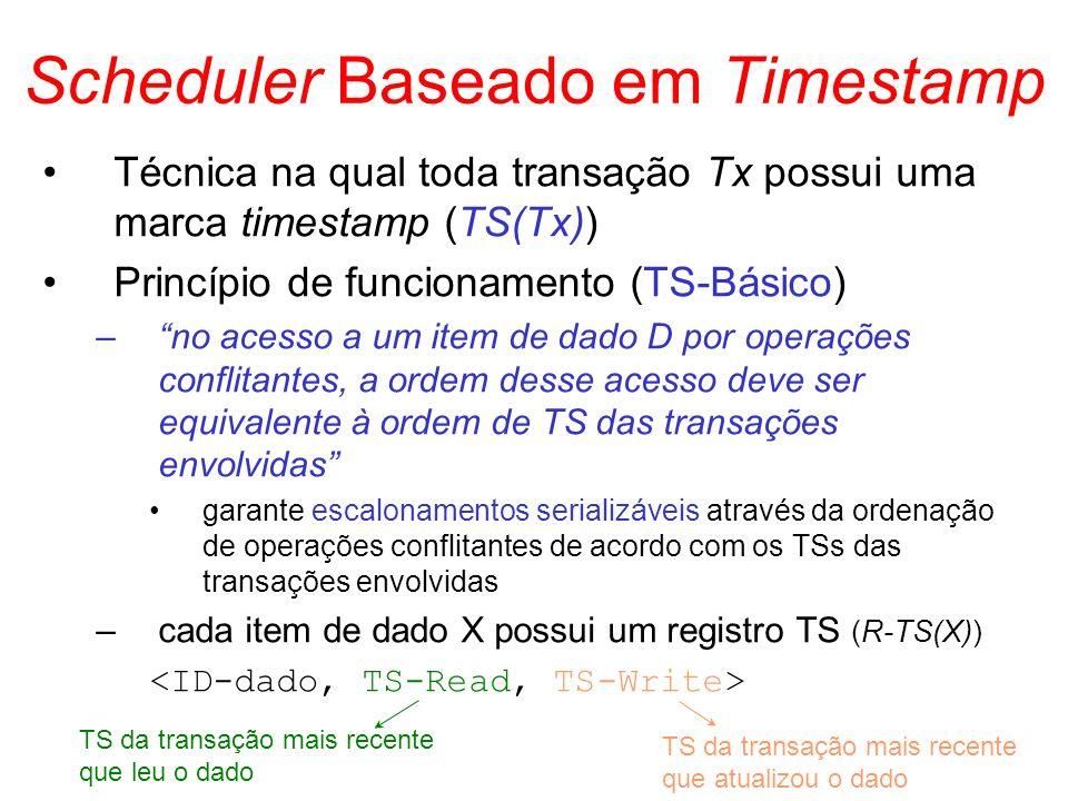 Scheduler Baseado em Timestamp Técnica na qual toda transação Tx possui uma marca timestamp (TS(Tx)) Princípio de funcionamento (TS-Básico) –no acesso