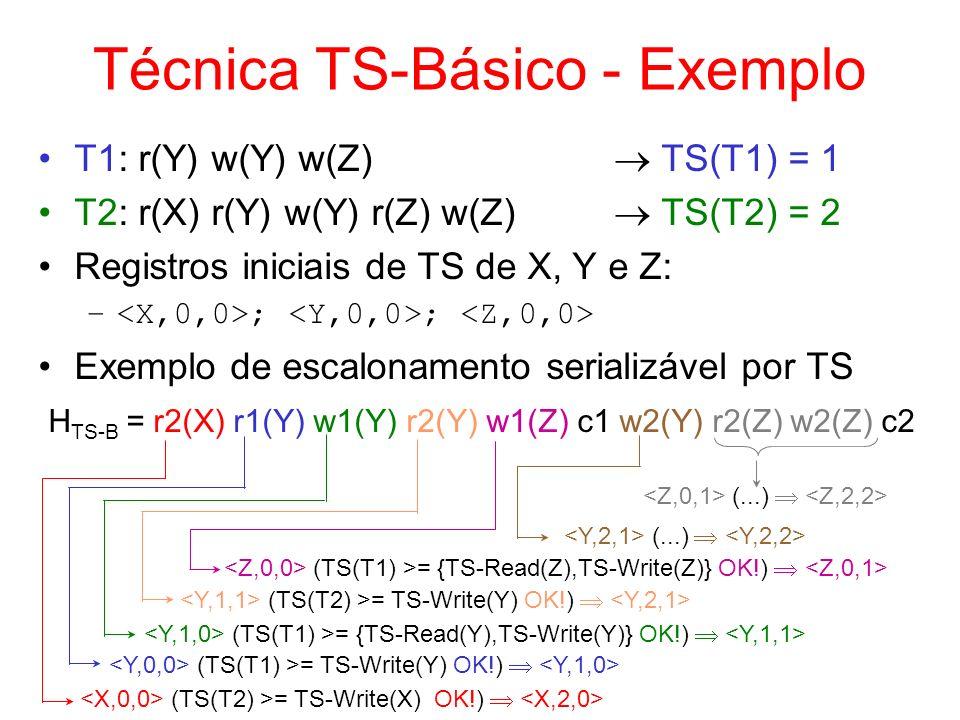 Técnica TS-Básico - Exemplo T1: r(Y) w(Y) w(Z) TS(T1) = 1 T2: r(X) r(Y) w(Y) r(Z) w(Z) TS(T2) = 2 Registros iniciais de TS de X, Y e Z: – ; ; Exemplo