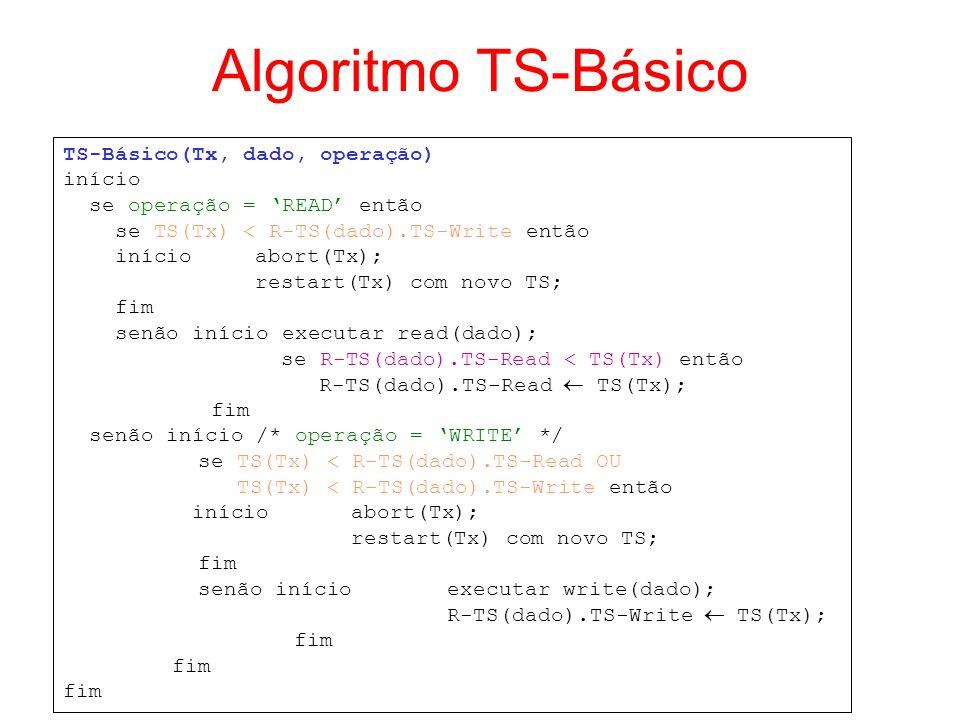 Algoritmo TS-Básico TS-Básico(Tx, dado, operação) início se operação = READ então se TS(Tx) < R-TS(dado).TS-Write então inícioabort(Tx); restart(Tx) c
