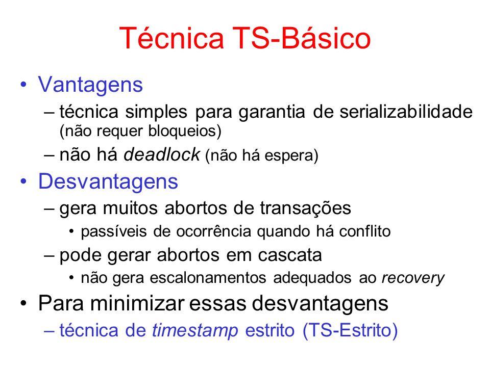 Técnica TS-Básico Vantagens –técnica simples para garantia de serializabilidade (não requer bloqueios) –não há deadlock (não há espera) Desvantagens –