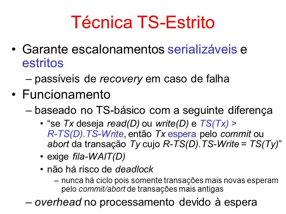 Técnica TS-Estrito Garante escalonamentos serializáveis e estritos –passíveis de recovery em caso de falha Funcionamento –baseado no TS-básico com a s