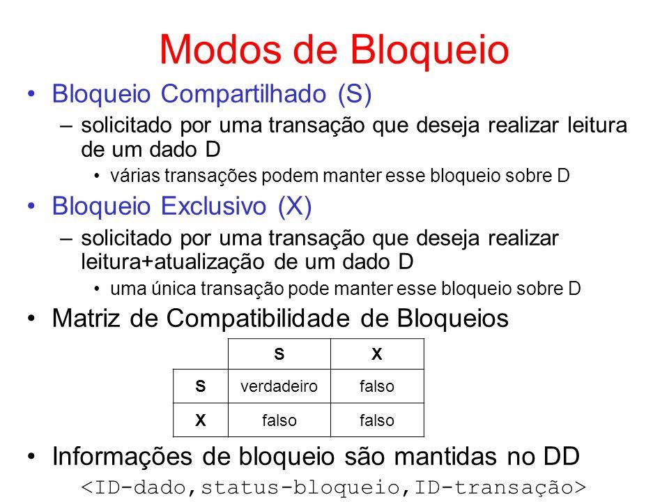Modos de Bloqueio Bloqueio Compartilhado (S) –solicitado por uma transação que deseja realizar leitura de um dado D várias transações podem manter ess