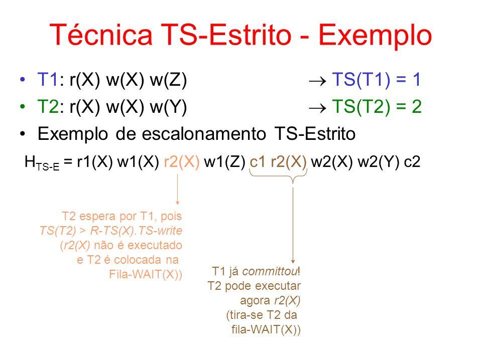 Técnica TS-Estrito - Exemplo T1: r(X) w(X) w(Z) TS(T1) = 1 T2: r(X) w(X) w(Y) TS(T2) = 2 Exemplo de escalonamento TS-Estrito H TS-E = r1(X) w1(X) r2(X
