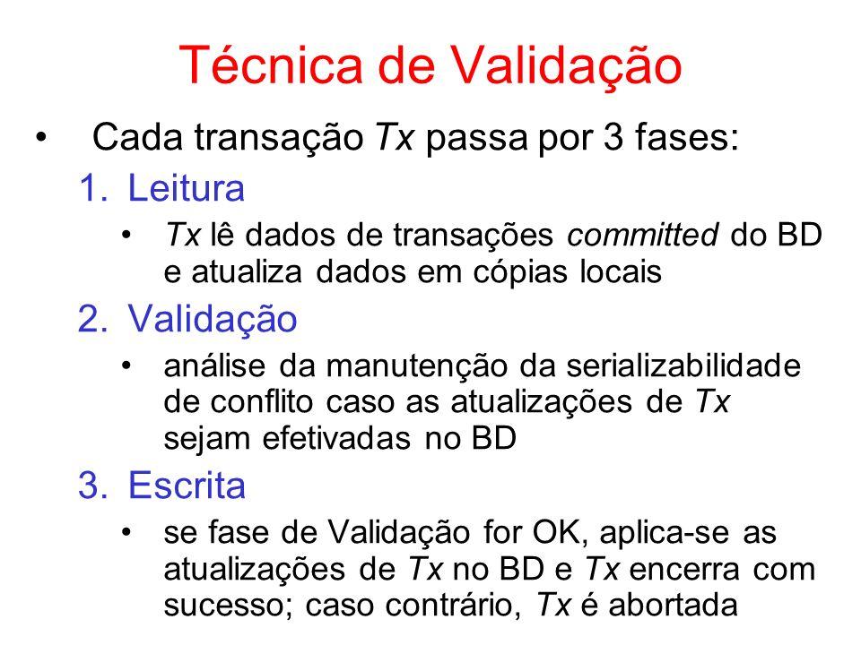Técnica de Validação Cada transação Tx passa por 3 fases: 1.Leitura Tx lê dados de transações committed do BD e atualiza dados em cópias locais 2.Vali