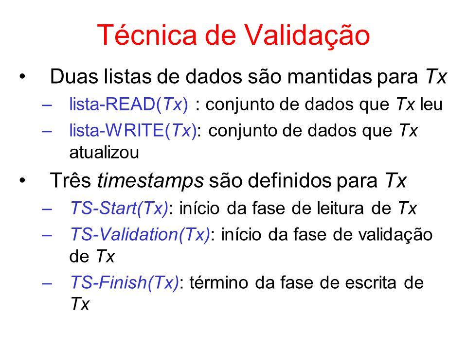 Técnica de Validação Duas listas de dados são mantidas para Tx –lista-READ(Tx) : conjunto de dados que Tx leu –lista-WRITE(Tx): conjunto de dados que