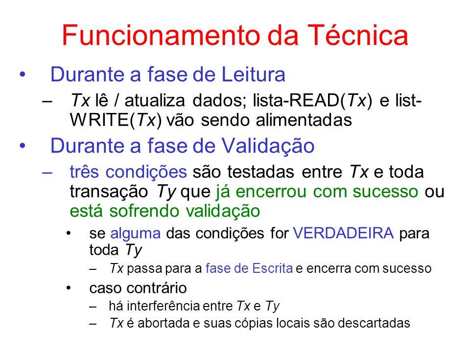 Funcionamento da Técnica Durante a fase de Leitura –Tx lê / atualiza dados; lista-READ(Tx) e list- WRITE(Tx) vão sendo alimentadas Durante a fase de V
