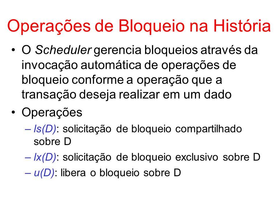Operações de Bloqueio na História O Scheduler gerencia bloqueios através da invocação automática de operações de bloqueio conforme a operação que a tr