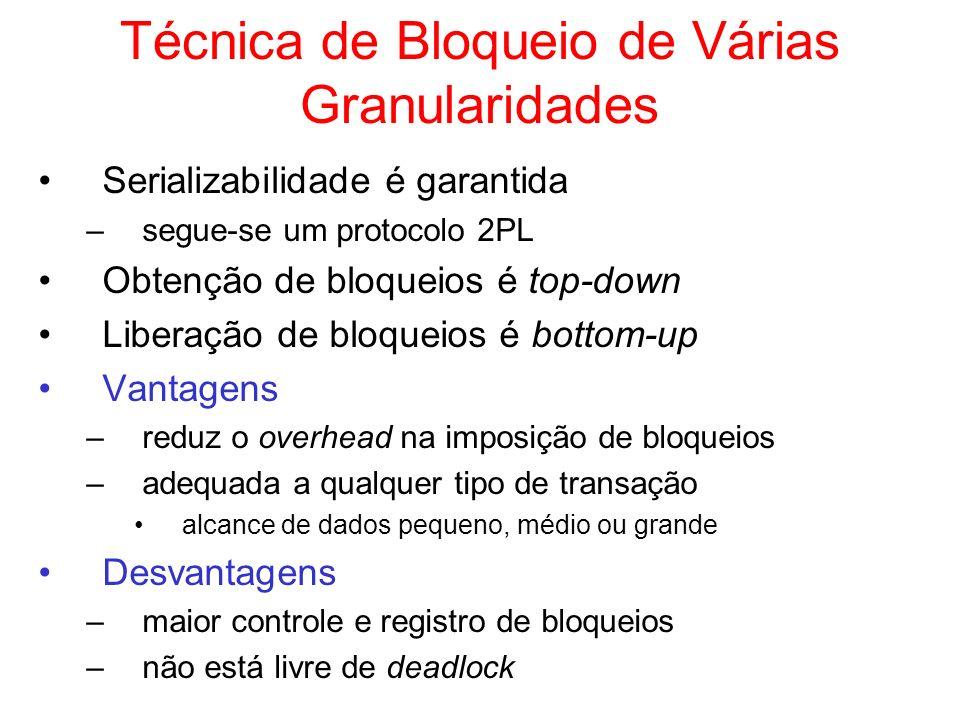 Técnica de Bloqueio de Várias Granularidades Serializabilidade é garantida –segue-se um protocolo 2PL Obtenção de bloqueios é top-down Liberação de bl