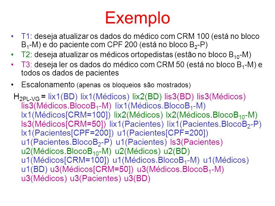 Exemplo T1: deseja atualizar os dados do médico com CRM 100 (está no bloco B 1 -M) e do paciente com CPF 200 (está no bloco B 2 -P) T2: deseja atualiz