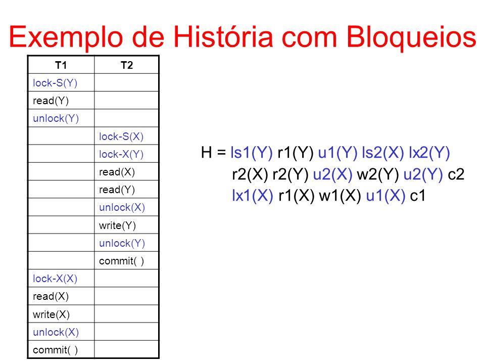 Exemplo de História com Bloqueios H = ls1(Y) r1(Y) u1(Y) ls2(X) lx2(Y) r2(X) r2(Y) u2(X) w2(Y) u2(Y) c2 lx1(X) r1(X) w1(X) u1(X) c1 T1T2 lock-S(Y) rea