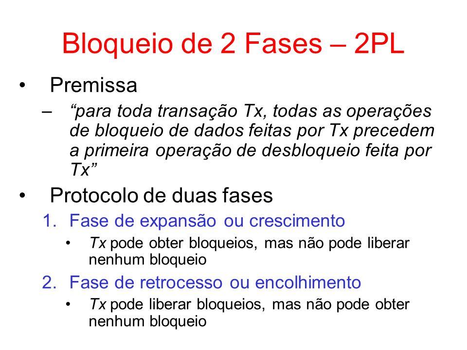 Bloqueio de 2 Fases – 2PL Premissa –para toda transação Tx, todas as operações de bloqueio de dados feitas por Tx precedem a primeira operação de desb