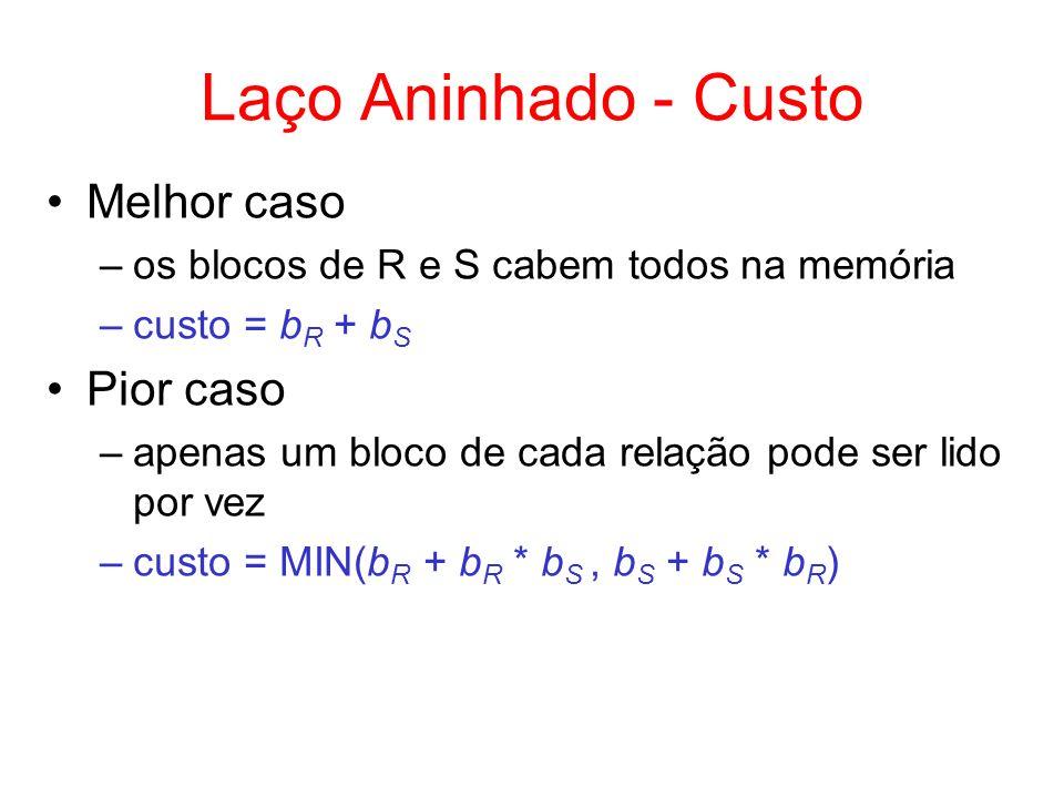 Laço Aninhado - Custo Melhor caso –os blocos de R e S cabem todos na memória –custo = b R + b S Pior caso –apenas um bloco de cada relação pode ser li