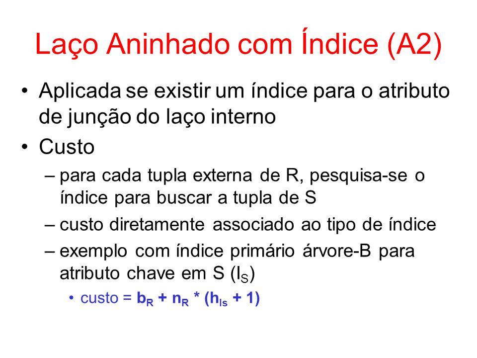 Laço Aninhado com Índice (A2) Aplicada se existir um índice para o atributo de junção do laço interno Custo –para cada tupla externa de R, pesquisa-se