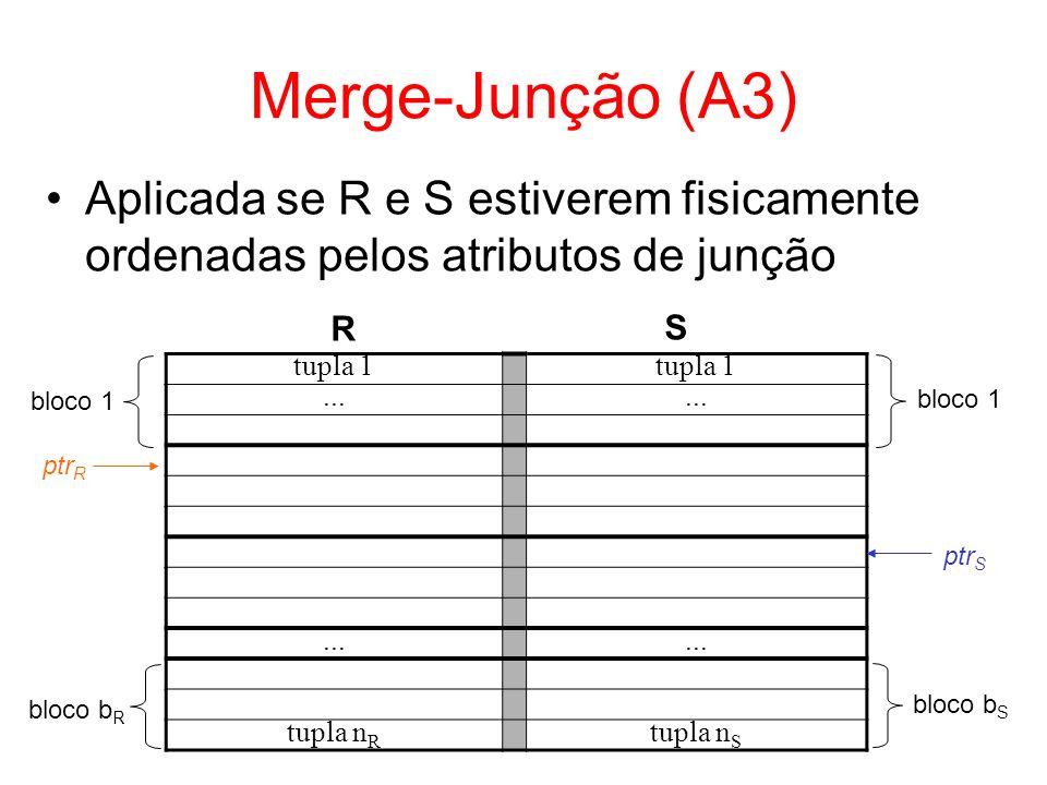 Merge-Junção (A3) Aplicada se R e S estiverem fisicamente ordenadas pelos atributos de junção tupla 1... tupla n R tupla n S R S bloco 1 bloco b R blo