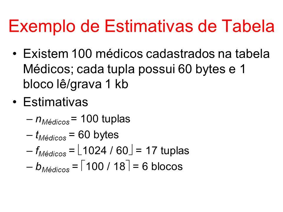 Exemplo de Estimativas de Tabela Existem 100 médicos cadastrados na tabela Médicos; cada tupla possui 60 bytes e 1 bloco lê/grava 1 kb Estimativas –n