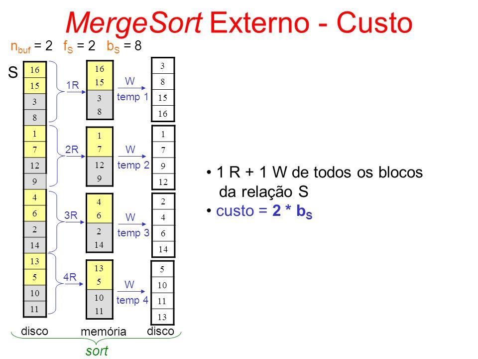 MergeSort Externo - Custo n buf = 2 f S = 2 b S = 8 16 15 3 8 1 7 12 9 4 6 2 14 13 5 10 11 S disco 16 15 3838 1717 12 9 4646 2 14 13 5 10 11 memória 1