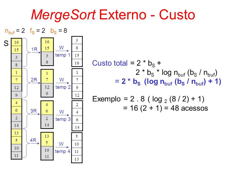 MergeSort Externo - Custo n buf = 2 f S = 2 b S = 8 16 15 3 8 1 7 12 9 4 6 2 14 13 5 10 11 S 16 15 3838 1717 12 9 4646 2 14 13 5 10 11 1R 2R 3R 4R 3 8