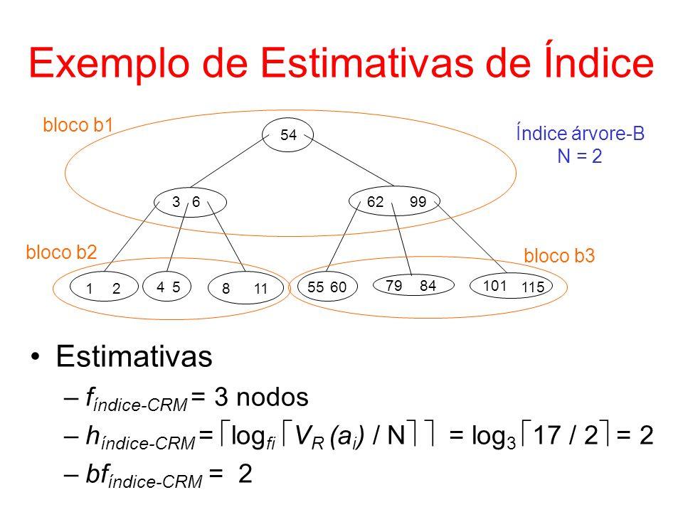 Exemplo de Estimativas de Índice 54 39962 7984 8 6 101 115 1211 455560 Índice árvore-B N = 2 bloco b1 bloco b2 bloco b3 Estimativas –f índice-CRM = 3