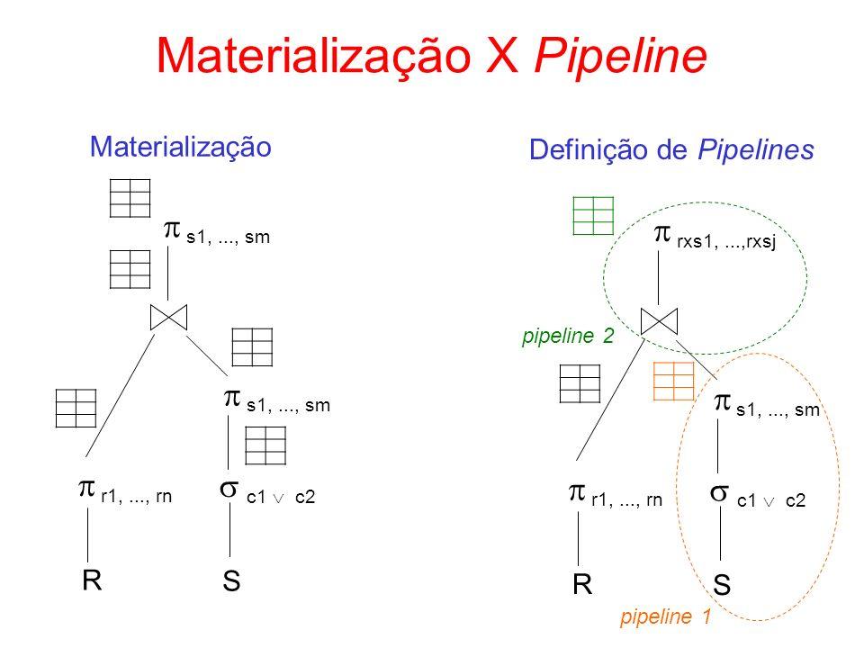 Materialização X Pipeline R S c1 c2 s1,..., sm r1,..., rn rxs1,...,rxsj R S c1 c2 s1,..., sm r1,..., rn s1,..., sm Materialização Definição de Pipelin