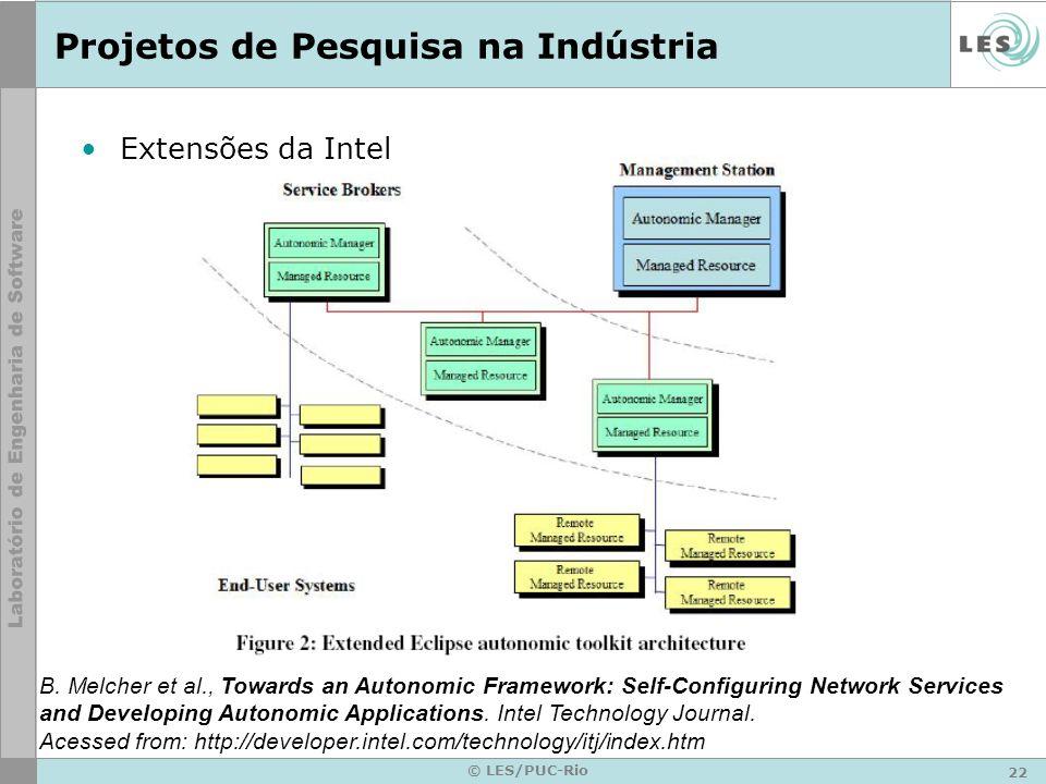 22 © LES/PUC-Rio Projetos de Pesquisa na Indústria Extensões da Intel B.