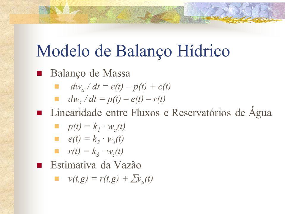 Modelo de Balanço Hídrico Balanço de Massa dw a / dt = e(t) – p(t) + c(t) dw s / dt = p(t) – e(t) – r(t) Linearidade entre Fluxos e Reservatórios de Á