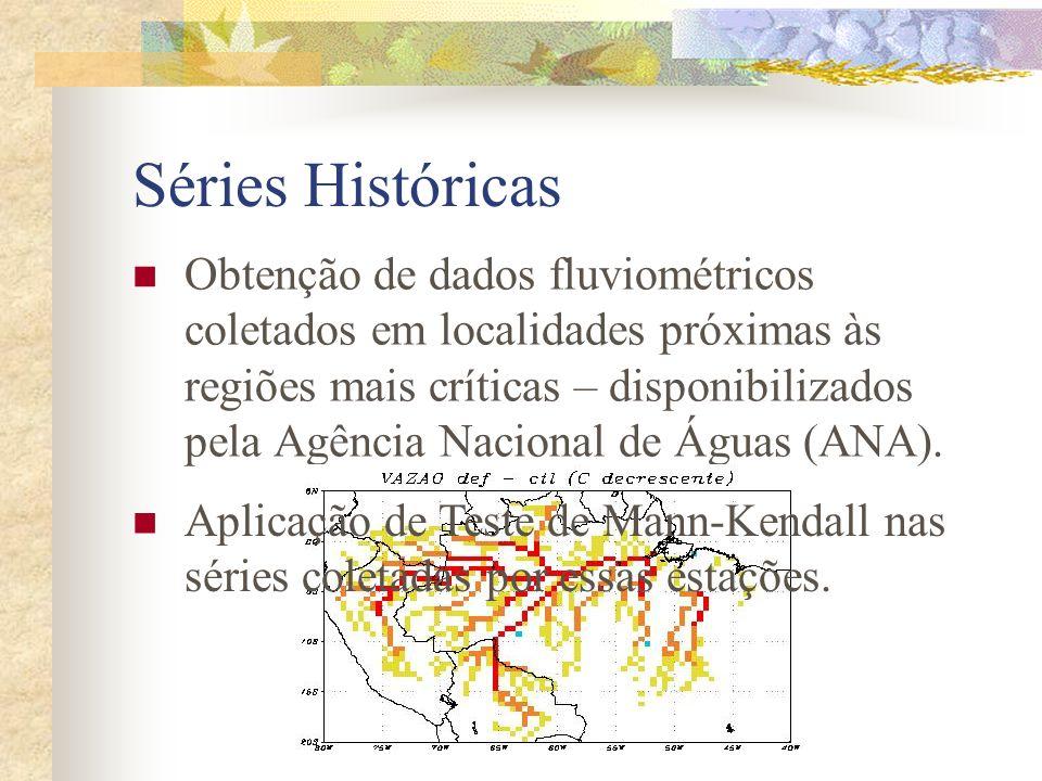 Séries Históricas Obtenção de dados fluviométricos coletados em localidades próximas às regiões mais críticas – disponibilizados pela Agência Nacional